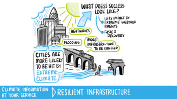 Day_3._6_Resilient_Infrastructure_2
