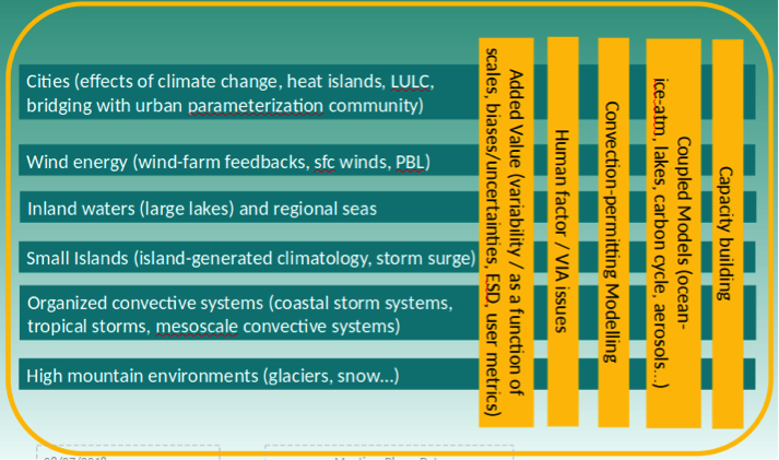 Progress on the integration of climate services and Earth system modelling