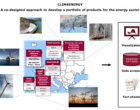 Climate and energy: CLIM4ENERGY